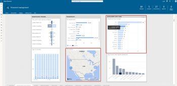 Personnel Management Analytics